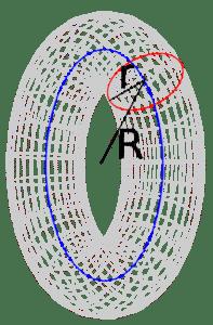 Mathematisches Torus-Objekt